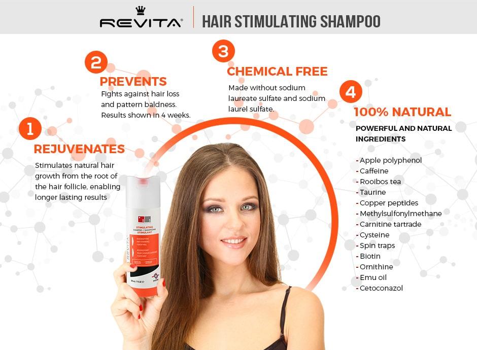 Revita Shampoo Hair Growth Shampoo
